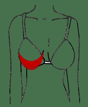Brüste unterschiedliche Brustformen: Diese